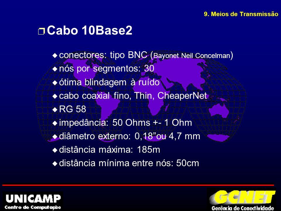 r Repeater- repetidor Interface RJ45AUIST AUI BNC RJ45 AUI ST BNC 10. Elementos de Rede