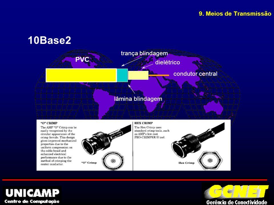 p Cabo de Pares Trançados u UTP ( Unshielded Twisted Pair) u STP ( Shielded Twisted Pair) u impedância : 100 ou 150 Ohms u bitola: 22 0u 24AWG u 2 ou 4 pares u topologia de ligação: ponto a ponto u distância máxima: 100m 9.