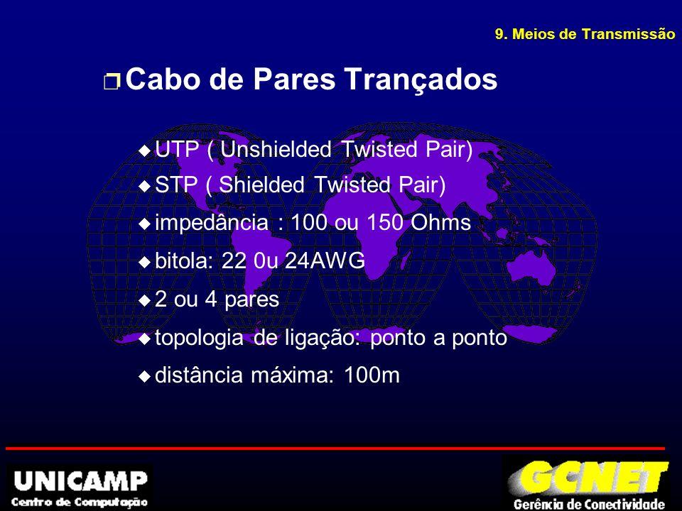 Cabo de Pares Trançados Pares trançados PVC RJ45 1 1 - Input Receive Data + 2 - Input Receive Data - 3 - Output Transmit Data + 6 - Output Transmit Data - 4,5,7,8 - não utilizados Ripcord 9.