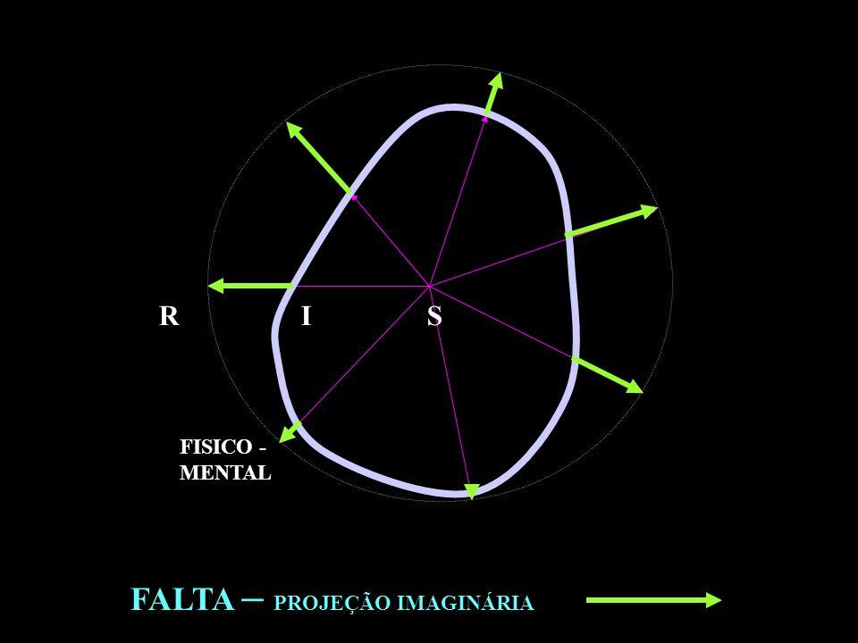 FISICO - MENTAL R I S FALTA – PROJEÇÃO IMAGINÁRIA