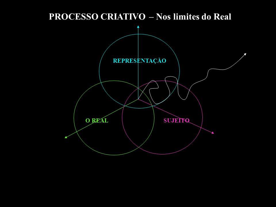 REPRESENTAÇÃO SUJEITOO REAL PROCESSO CRIATIVO – Nos limites do Real
