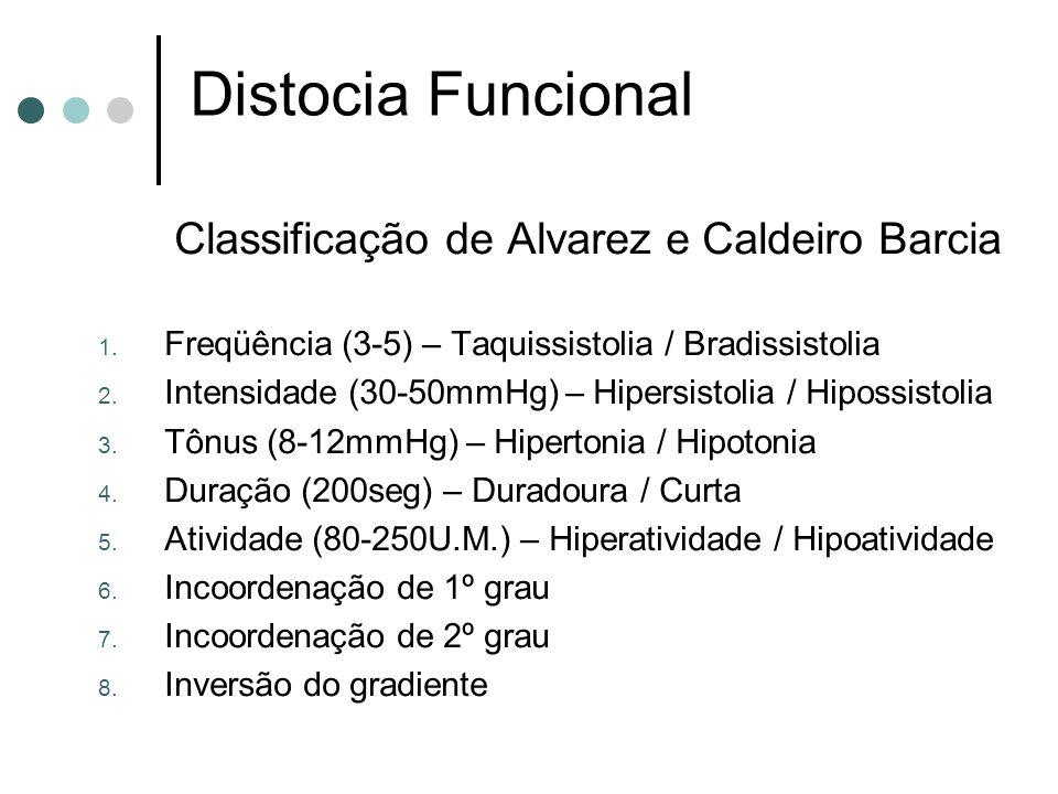 Distocia Funcional Classificação de Alvarez e Caldeiro Barcia 1. Freqüência (3-5) – Taquissistolia / Bradissistolia 2. Intensidade (30-50mmHg) – Hiper