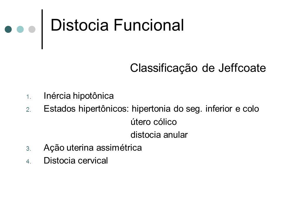 Distocia Funcional Classificação de Jeffcoate 1. Inércia hipotônica 2. Estados hipertônicos: hipertonia do seg. inferior e colo útero cólico distocia