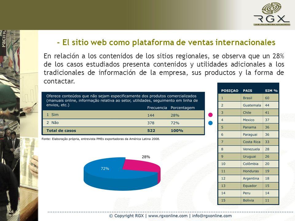 - El sitio web como plataforma de ventas internacionales En relación a los contenidos de los sitios regionales, se observa que un 28% de los casos est