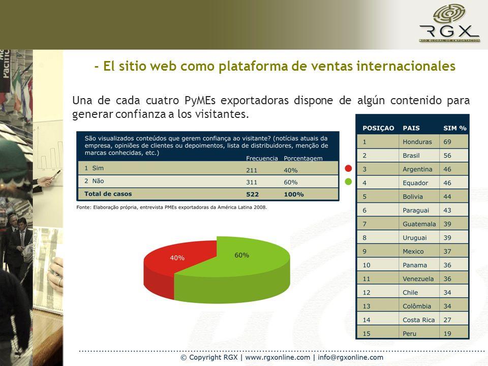 - El sitio web como plataforma de ventas internacionales Una de cada cuatro PyMEs exportadoras dispone de algún contenido para generar confianza a los
