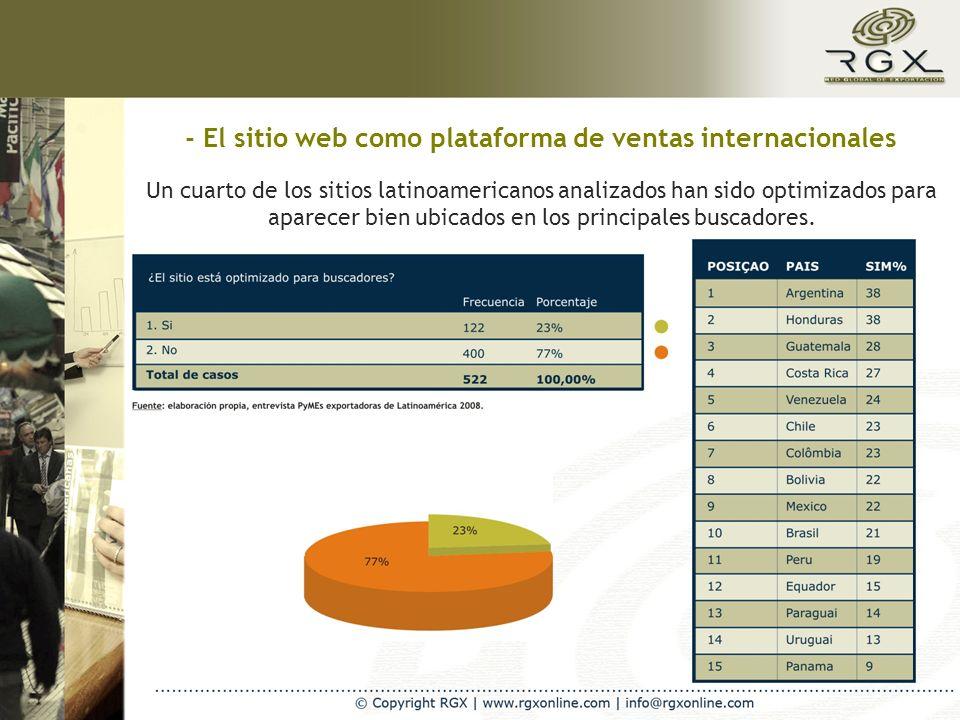 - El sitio web como plataforma de ventas internacionales Un cuarto de los sitios latinoamericanos analizados han sido optimizados para aparecer bien u