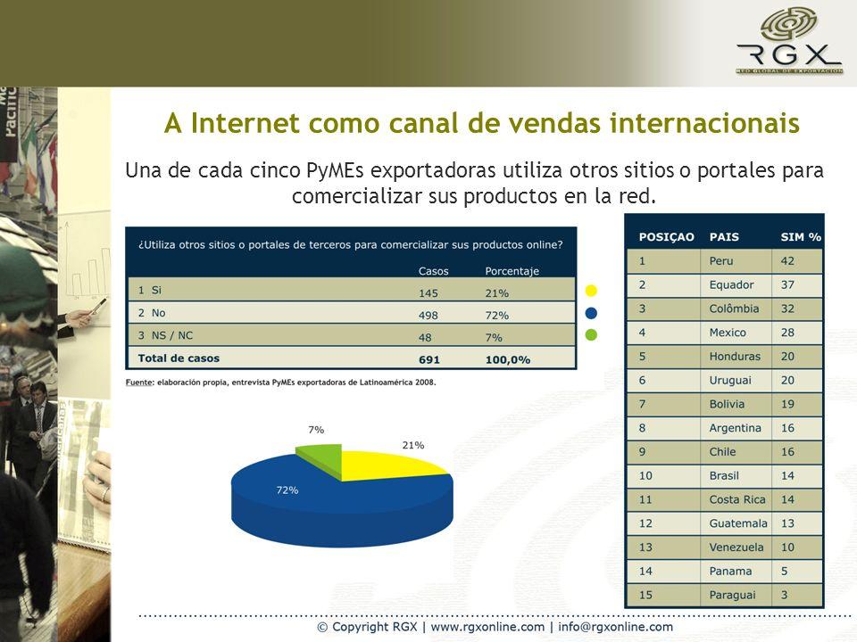 A Internet como canal de vendas internacionais Una de cada cinco PyMEs exportadoras utiliza otros sitios o portales para comercializar sus productos e