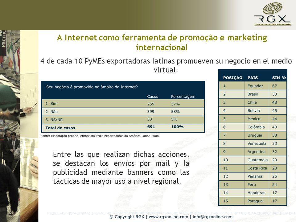 A Internet como ferramenta de promoção e marketing internacional 4 de cada 10 PyMEs exportadoras latinas promueven su negocio en el medio virtual. Ent
