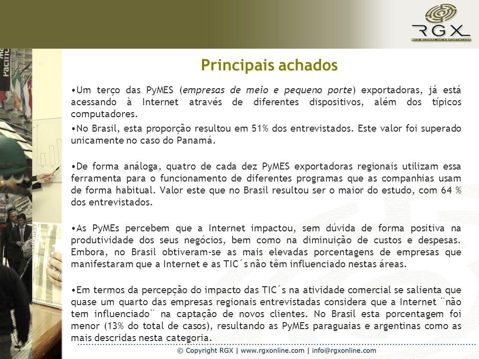 Principais achados Seis de cada dez PyMEs da região consideram que a Internet substituiu em grande medida ou totalmente outros meios de comunicação e está se consolidando como meio de comunicação substituto.