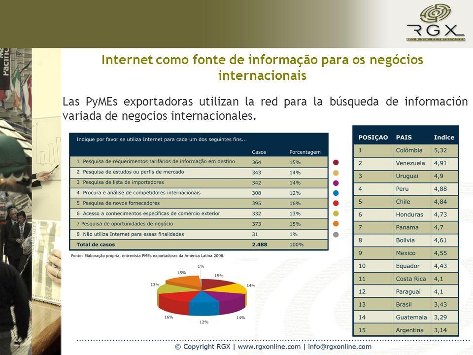 Internet como fonte de informação para os negócios internacionais Las PyMEs exportadoras utilizan la red para la búsqueda de información variada de ne