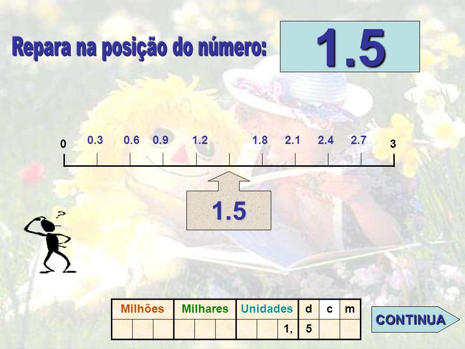 03 1,5 CLICA NO PONTO ONDE SE SITUA O N.º 1,5 CLICA NO PONTO ONDE SE SITUA O N.º 1,5. MilhõesMilharesUnidadesdcm 1,5