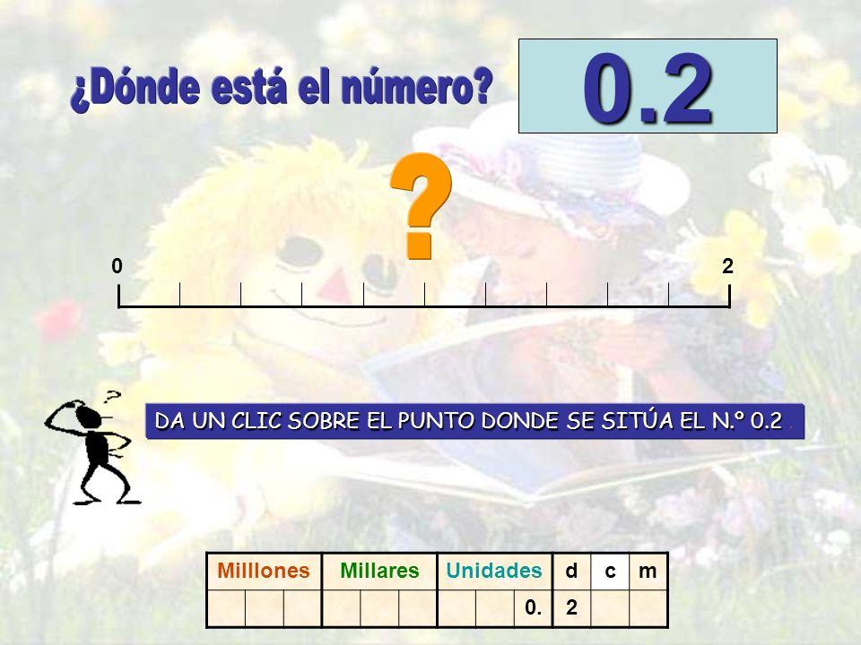 01 0.3 0.3 0.10.20.40.50.60.70.80.9 CONTINÚA MillonesMillaresUnidadesdcm 0.3