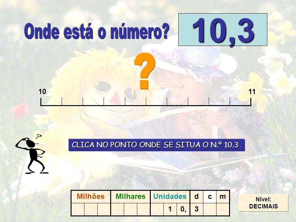 02 0.2 0.2 0.40.60.811.21.41.61.8 CONTINUA MilhõesMilharesUnidadesdcm 0,2