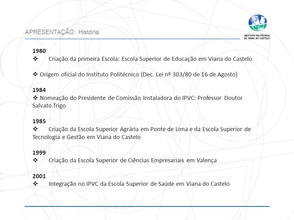 1980 Criação da primeira Escola: Escola Superior de Educação em Viana do Castelo Origem oficial do Instituto Politécnico (Dec. Lei nº 303/80 de 16 de