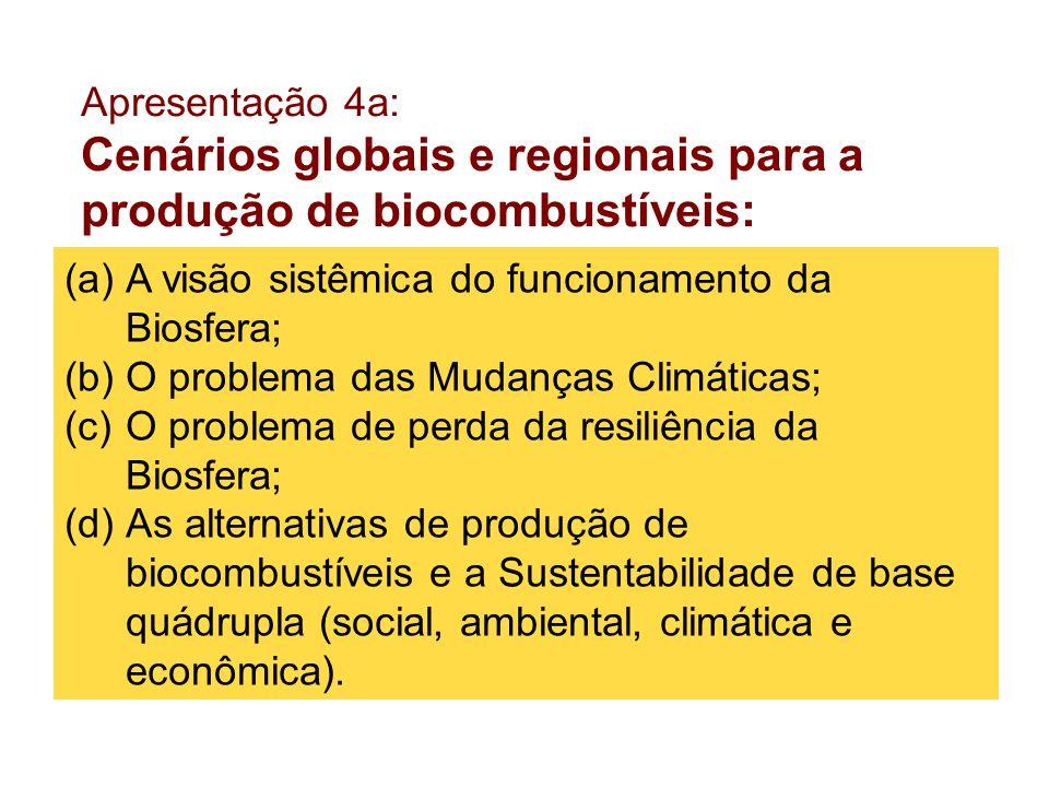 (a)A visão sistêmica do funcionamento da Biosfera; (b)O problema das Mudanças Climáticas; (c)O problema de perda da resiliência da Biosfera; (d)As alt