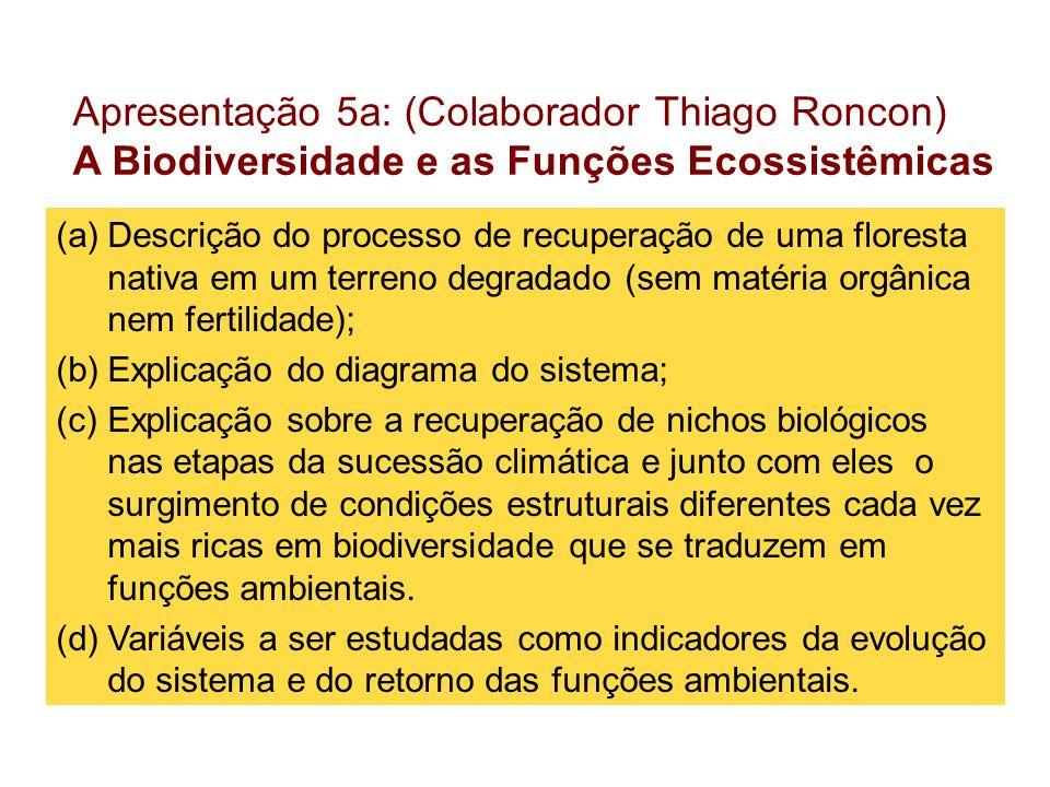 Apresentação 5a: (Colaborador Thiago Roncon) A Biodiversidade e as Funções Ecossistêmicas (a)Descrição do processo de recuperação de uma floresta nati