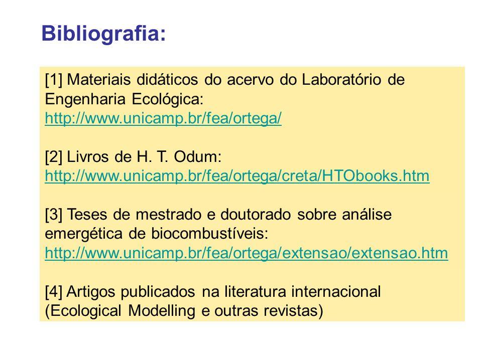 [1] Materiais didáticos do acervo do Laboratório de Engenharia Ecológica: http://www.unicamp.br/fea/ortega/ http://www.unicamp.br/fea/ortega/ [2] Livr
