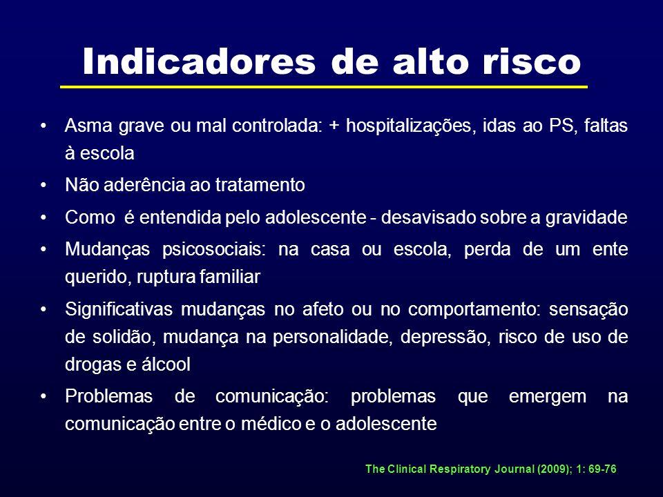 Indicadores de alto risco Asma grave ou mal controlada: + hospitalizações, idas ao PS, faltas à escola Não aderência ao tratamento Como é entendida pe