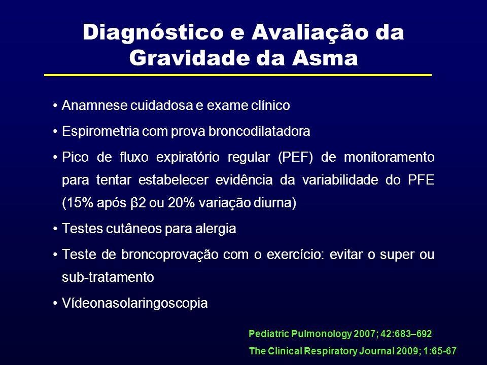 Diagnóstico e Avaliação da Gravidade da Asma Anamnese cuidadosa e exame clínico Espirometria com prova broncodilatadora Pico de fluxo expiratório regu
