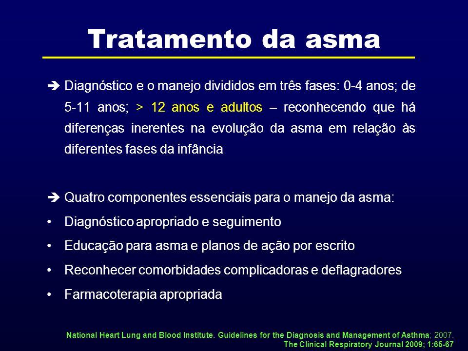 Tratamento da asma Diagnóstico e o manejo divididos em três fases: 0-4 anos; de 5-11 anos; > 12 anos e adultos – reconhecendo que há diferenças ineren