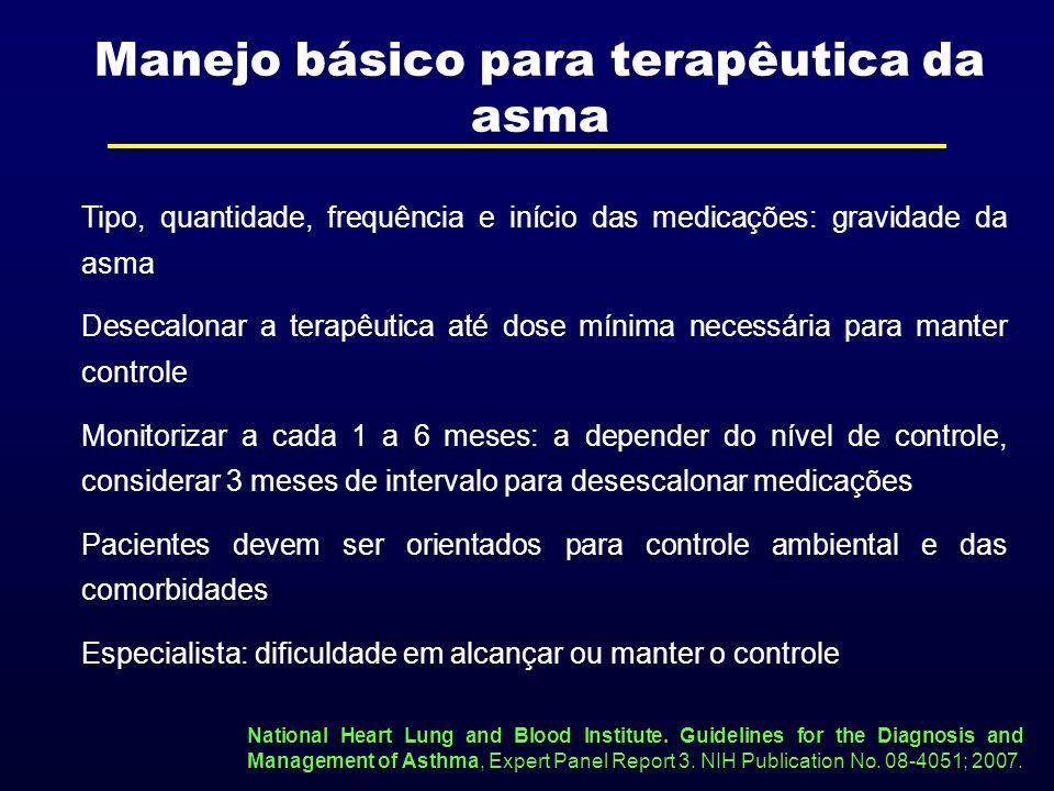 Manejo básico para terapêutica da asma Tipo, quantidade, frequência e início das medicações: gravidade da asma Desecalonar a terapêutica até dose míni