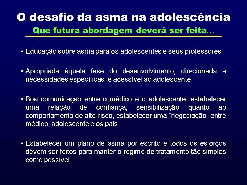 O desafio da asma na adolescência Que futura abordagem deverá ser feita... Educação sobre asma para os adolescentes e seus professores Apropriada àque