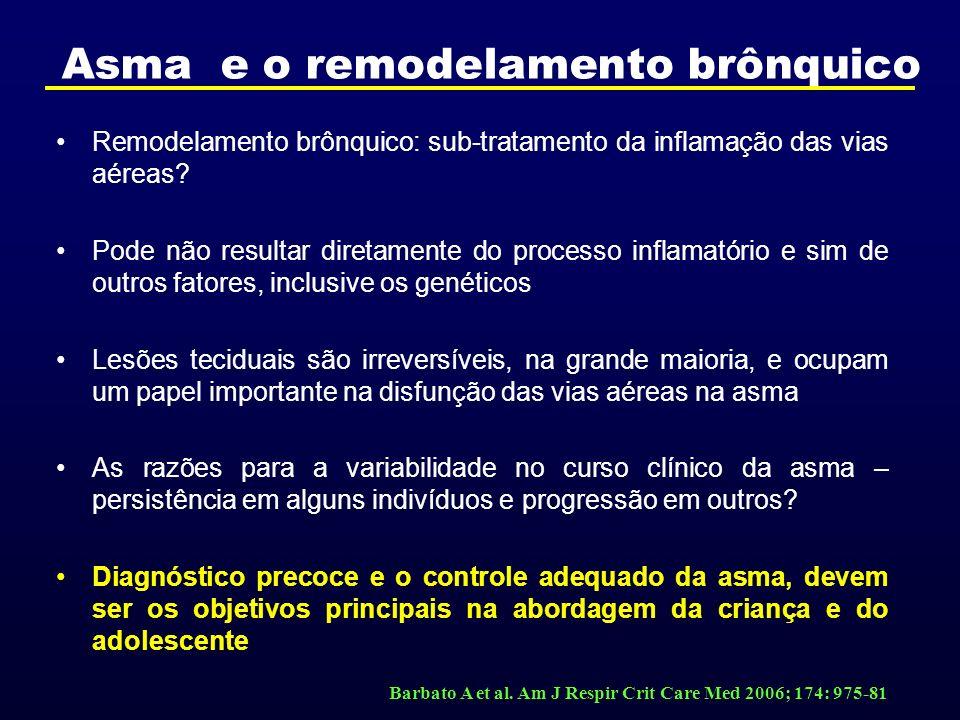 Asma e o remodelamento brônquico Remodelamento brônquico: sub-tratamento da inflamação das vias aéreas? Pode não resultar diretamente do processo infl
