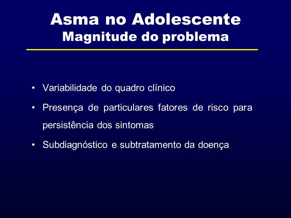 Asma no Adolescente Magnitude do problema Variabilidade do quadro clínico Presença de particulares fatores de risco para persistência dos sintomas Sub