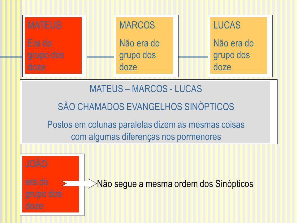 No NT encontramos 14 cartas de São Paulo, dirigidas às comunidades por onde ele passou anunciando o Evangelho.