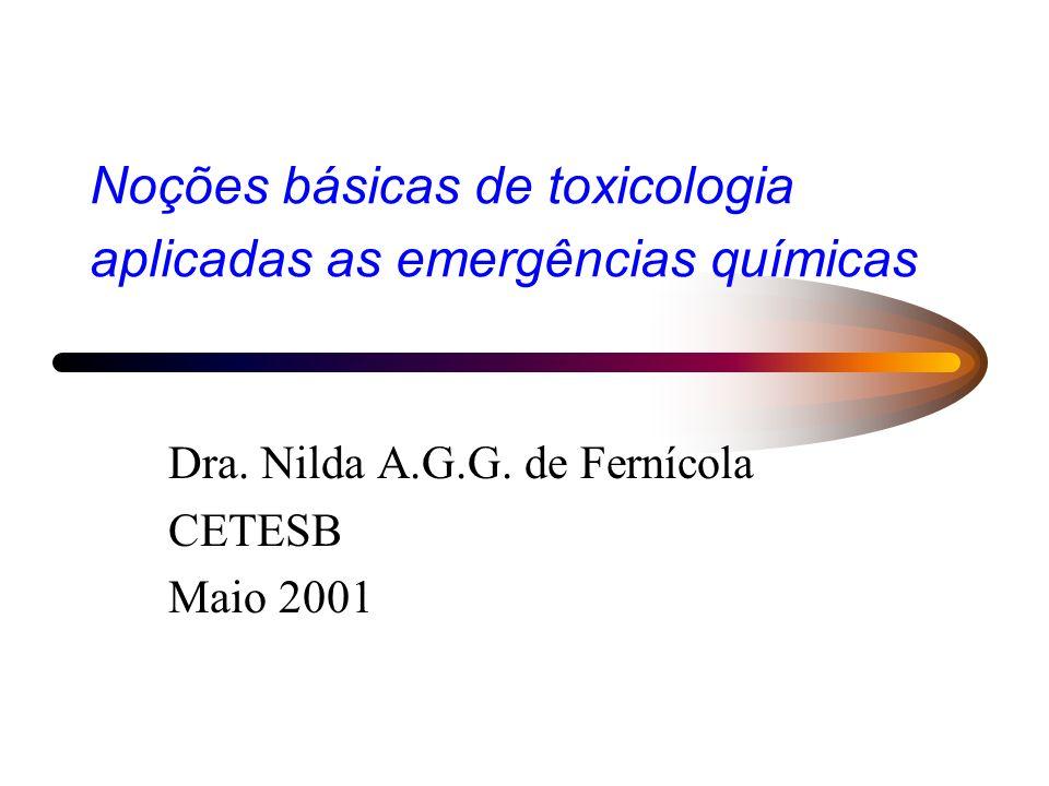 Noções básicas de toxicologia aplicadas as emergências químicas Dra.