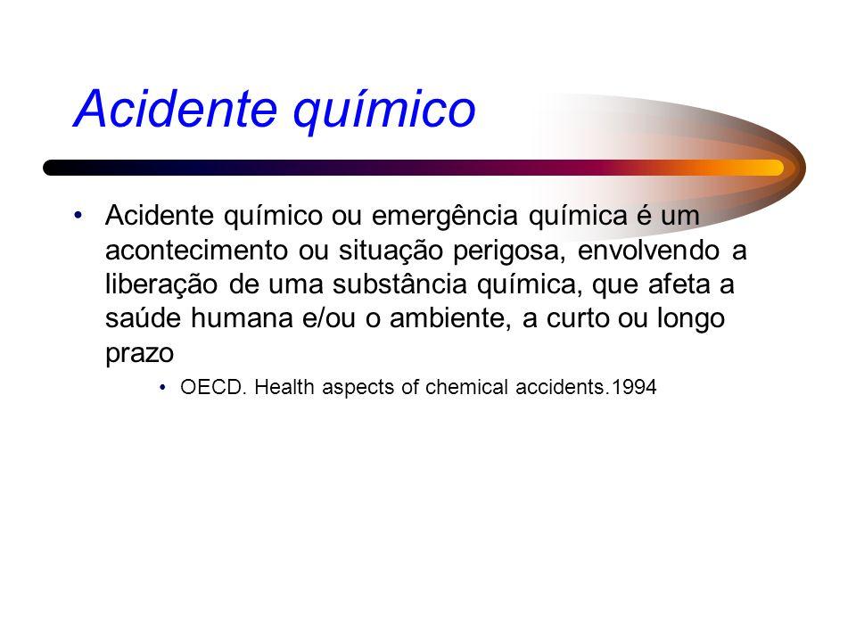 Acidente químico Acidente químico ou emergência química é um acontecimento ou situação perigosa, envolvendo a liberação de uma substância química, que afeta a saúde humana e/ou o ambiente, a curto ou longo prazo OECD.