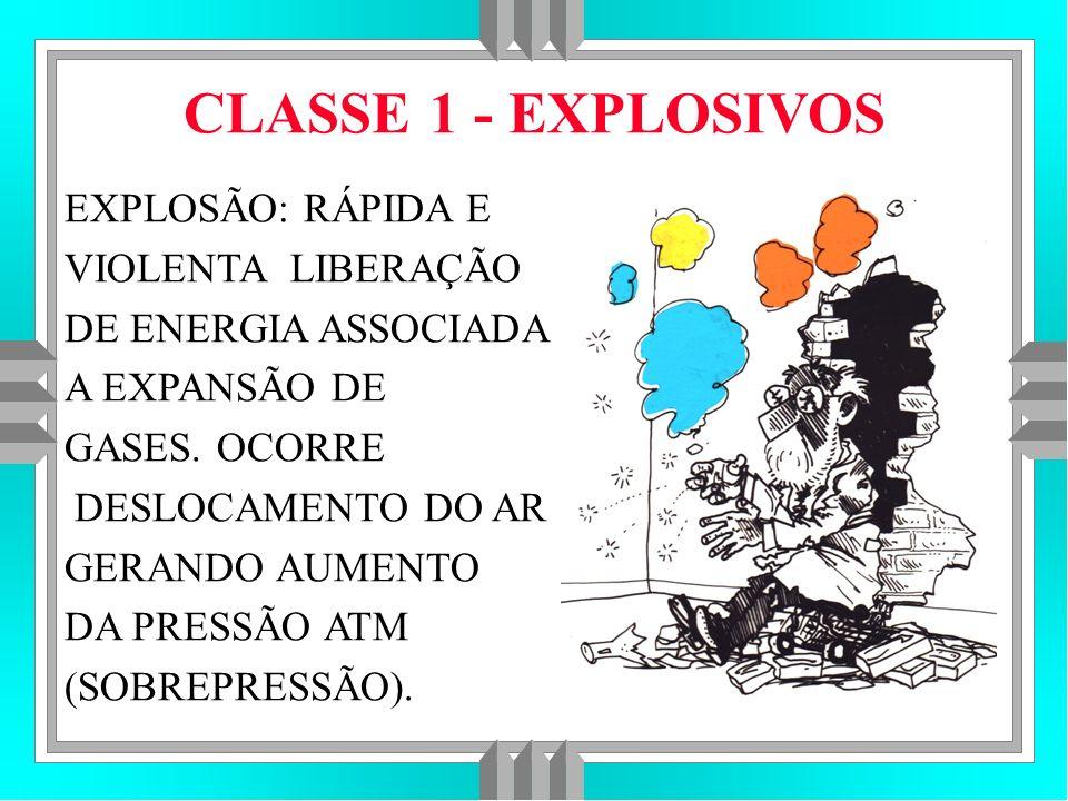 CLASSE 1 - EXPLOSIVOS EXPLOSÃO: RÁPIDA E VIOLENTA LIBERAÇÃO DE ENERGIA ASSOCIADA A EXPANSÃO DE GASES.