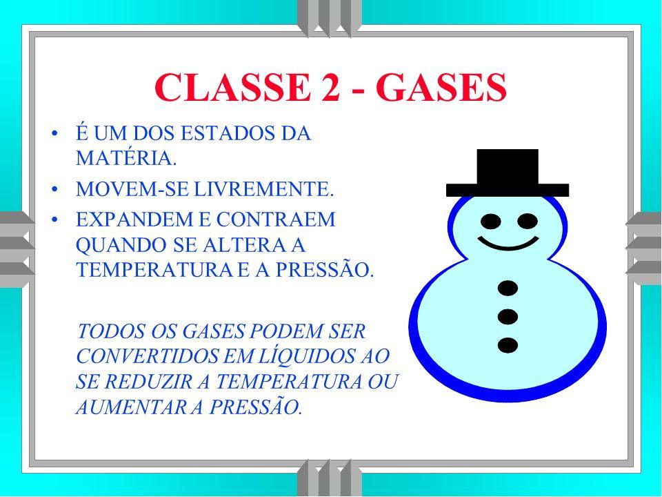 CLASSE 2 - GASES É UM DOS ESTADOS DA MATÉRIA.MOVEM-SE LIVREMENTE.