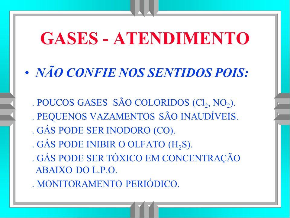 GASES - ATENDIMENTO NÃO CONFIE NOS SENTIDOS POIS:.