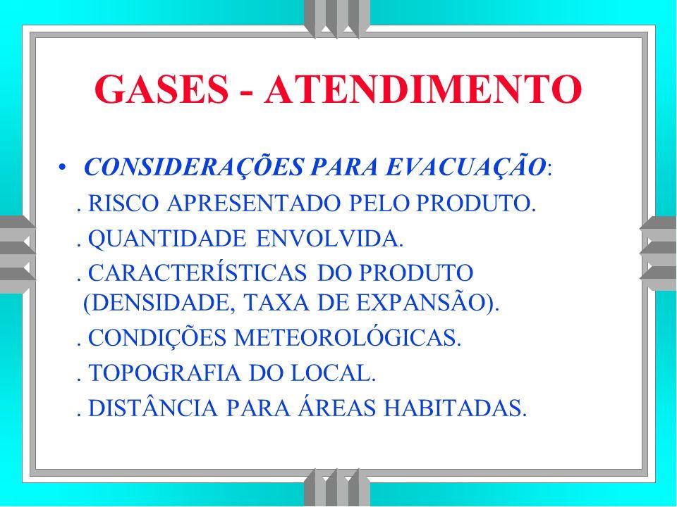 GASES - ATENDIMENTO CONSIDERAÇÕES PARA EVACUAÇÃO :.