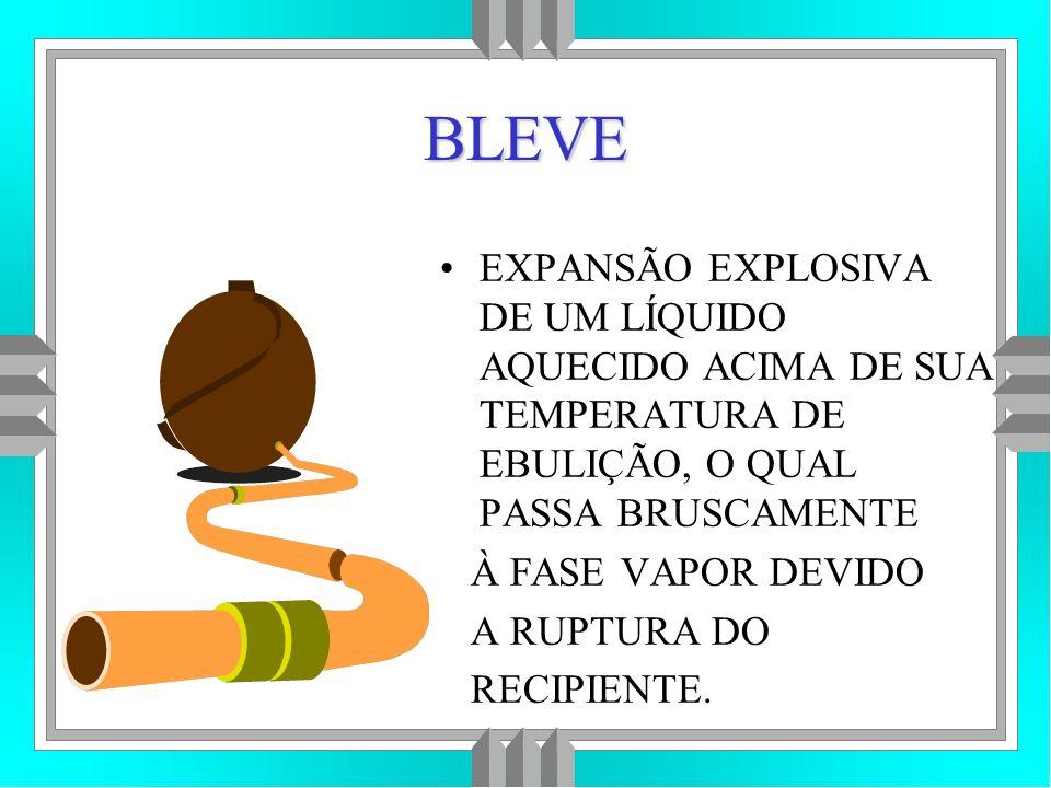 BLEVE EXPANSÃO EXPLOSIVA DE UM LÍQUIDO AQUECIDO ACIMA DE SUA TEMPERATURA DE EBULIÇÃO, O QUAL PASSA BRUSCAMENTE À FASE VAPOR DEVIDO A RUPTURA DO RECIPIENTE.