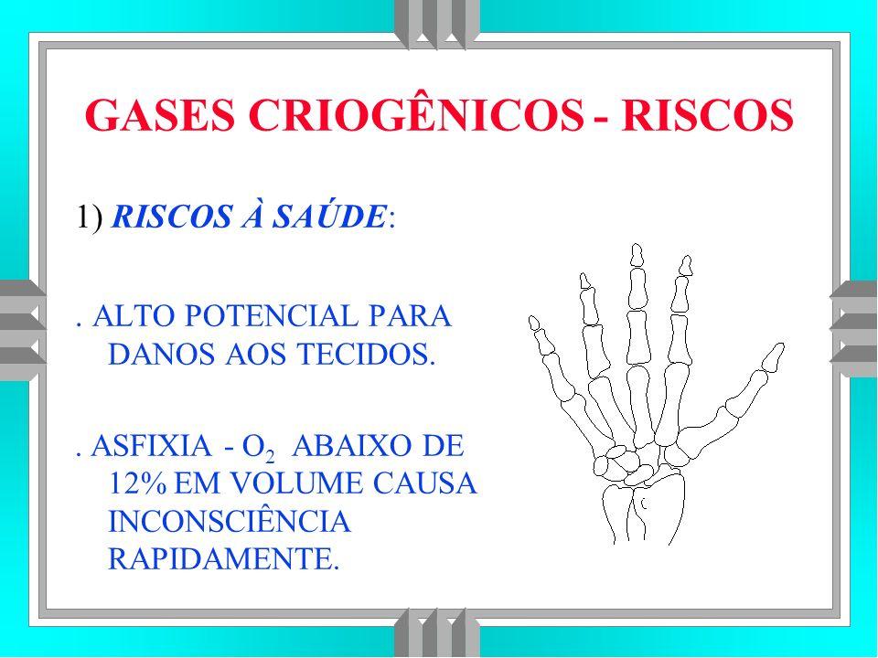 GASES CRIOGÊNICOS - RISCOS 1) RISCOS À SAÚDE:.ALTO POTENCIAL PARA DANOS AOS TECIDOS..
