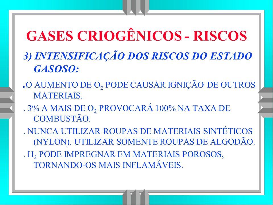 GASES CRIOGÊNICOS - RISCOS 3) INTENSIFICAÇÃO DOS RISCOS DO ESTADO GASOSO:.