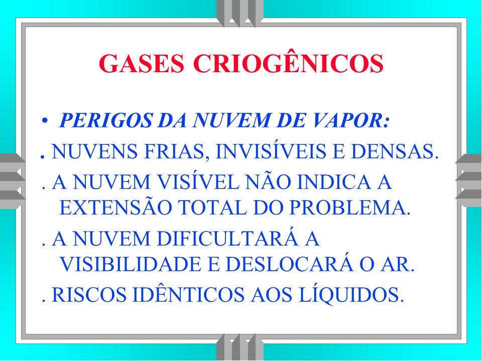 GASES CRIOGÊNICOS PERIGOS DA NUVEM DE VAPOR:.NUVENS FRIAS, INVISÍVEIS E DENSAS..
