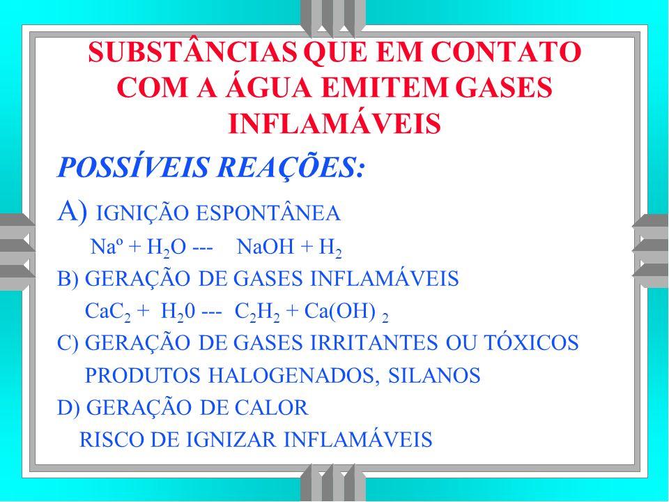 SUBSTÂNCIAS QUE EM CONTATO COM A ÁGUA EMITEM GASES INFLAMÁVEIS POSSÍVEIS REAÇÕES: A) IGNIÇÃO ESPONTÂNEA Naº + H 2 O --- NaOH + H 2 B) GERAÇÃO DE GASES INFLAMÁVEIS CaC 2 + H 2 0 --- C 2 H 2 + Ca(OH) 2 C) GERAÇÃO DE GASES IRRITANTES OU TÓXICOS PRODUTOS HALOGENADOS, SILANOS D) GERAÇÃO DE CALOR RISCO DE IGNIZAR INFLAMÁVEIS