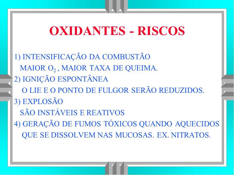 OXIDANTES - RISCOS 1) INTENSIFICAÇÃO DA COMBUSTÃO MAIOR O 2, MAIOR TAXA DE QUEIMA.