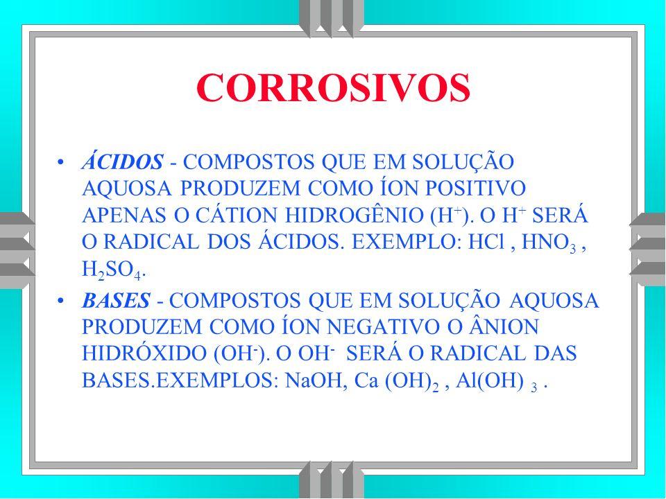 CORROSIVOS ÁCIDOS - COMPOSTOS QUE EM SOLUÇÃO AQUOSA PRODUZEM COMO ÍON POSITIVO APENAS O CÁTION HIDROGÊNIO (H + ).
