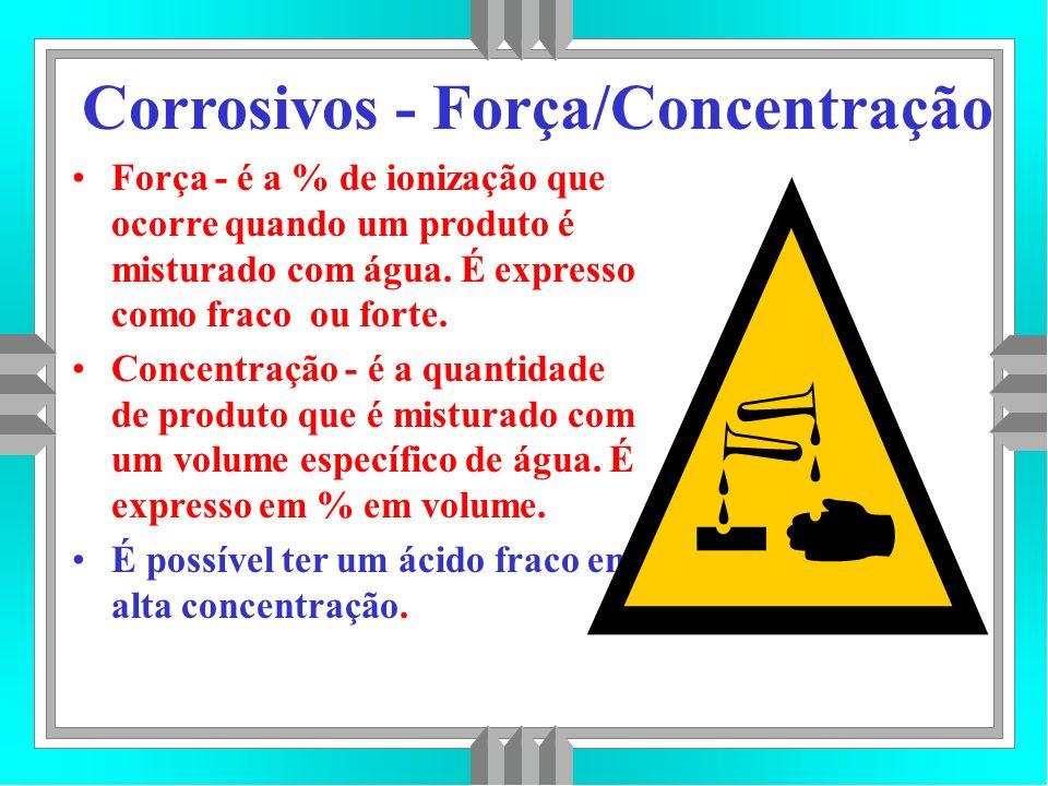 Corrosivos - Força/Concentração Força - é a % de ionização que ocorre quando um produto é misturado com água.