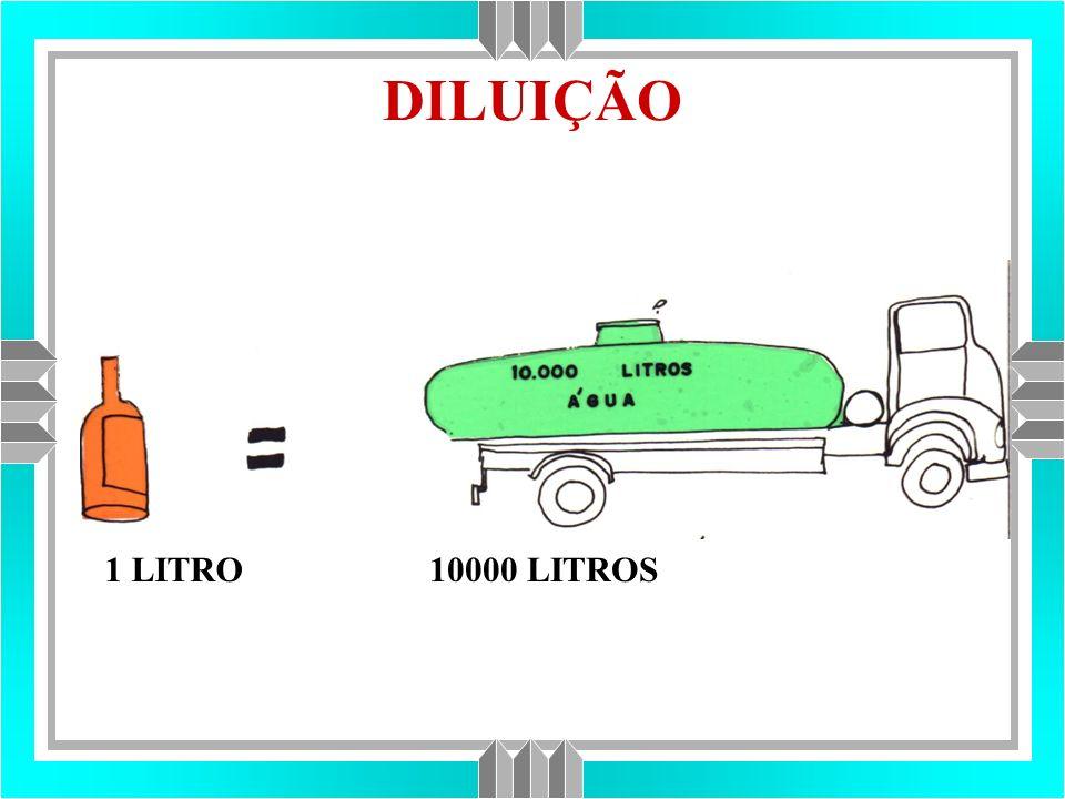 DILUIÇÃO 1 LITRO10000 LITROS