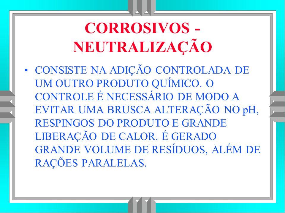 CORROSIVOS - NEUTRALIZAÇÃO CONSISTE NA ADIÇÃO CONTROLADA DE UM OUTRO PRODUTO QUÍMICO.
