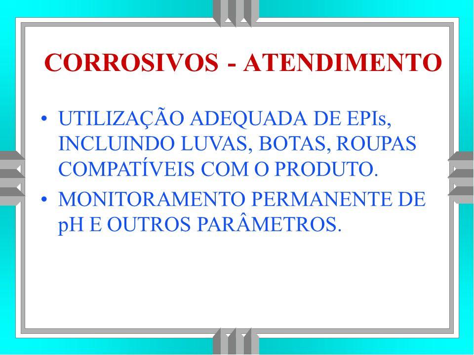 CORROSIVOS - ATENDIMENTO UTILIZAÇÃO ADEQUADA DE EPIs, INCLUINDO LUVAS, BOTAS, ROUPAS COMPATÍVEIS COM O PRODUTO.