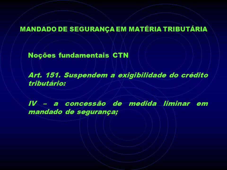 MANDADO DE SEGURANÇA EM MATÉRIA TRIBUTÁRIA Noções fundamentais CTN Art. 151. Suspendem a exigibilidade do crédito tributário: IV – a concessão de medi