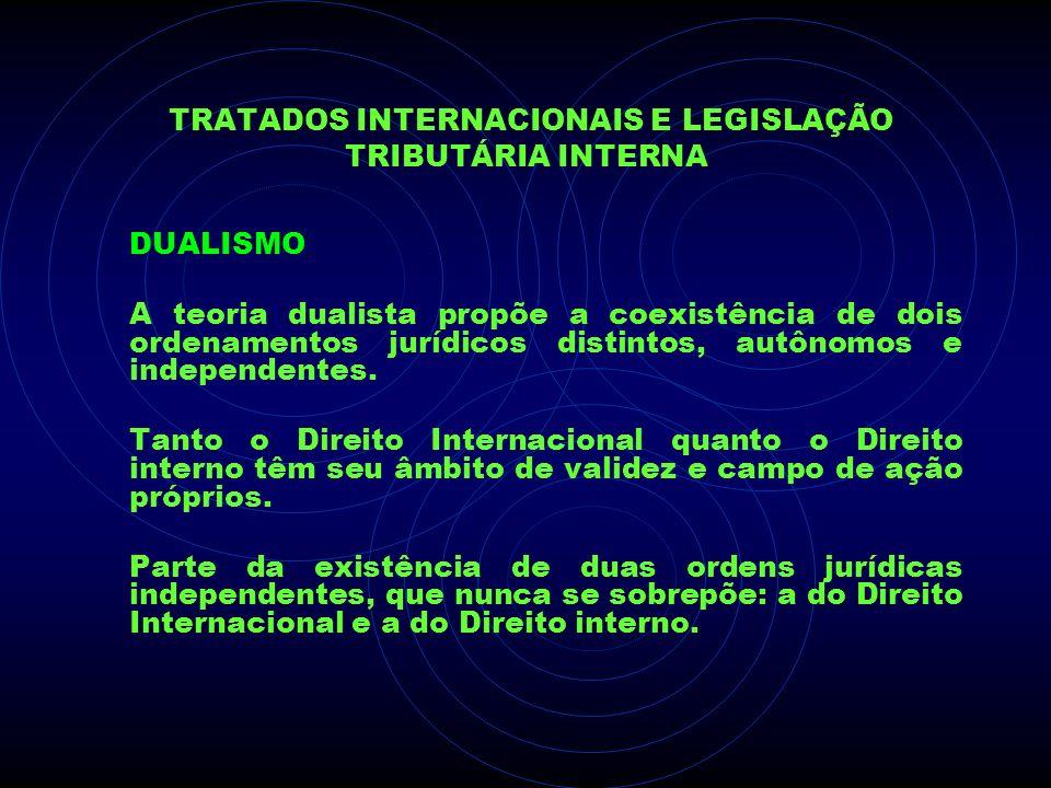 TRATADOS INTERNACIONAIS E LEGISLAÇÃO TRIBUTÁRIA INTERNA DUALISMO A teoria dualista propõe a coexistência de dois ordenamentos jurídicos distintos, aut