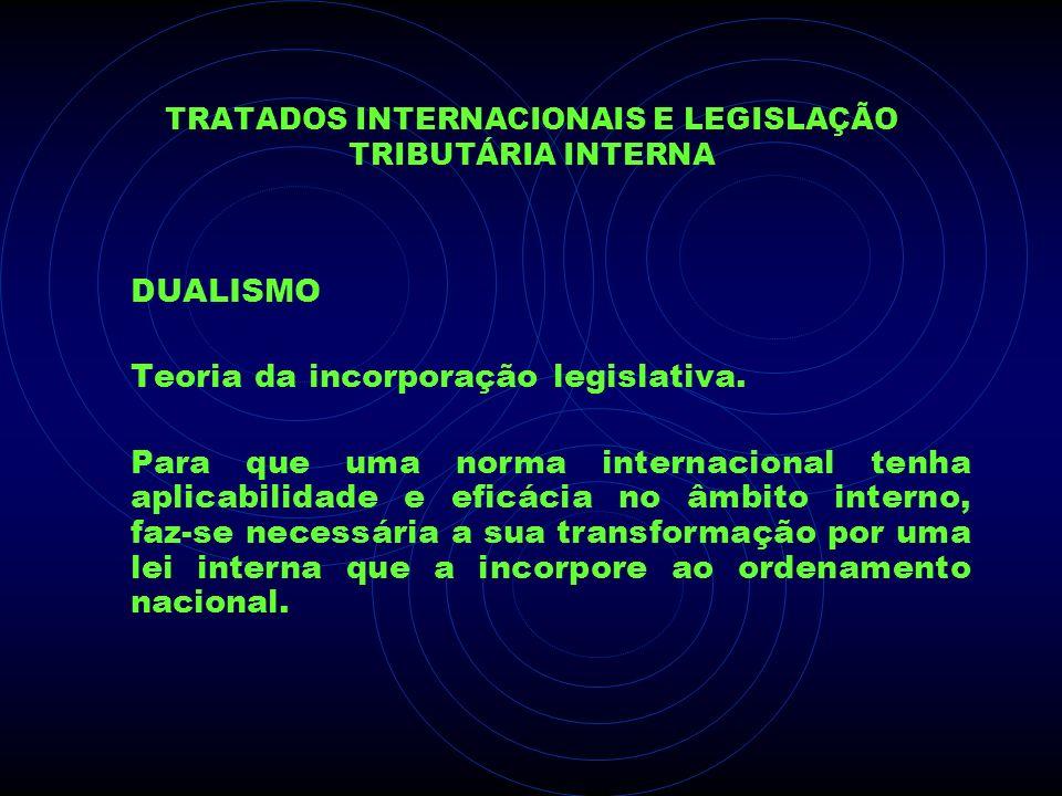 TRATADOS INTERNACIONAIS E LEGISLAÇÃO TRIBUTÁRIA INTERNA DUALISMO Teoria da incorporação legislativa. Para que uma norma internacional tenha aplicabili