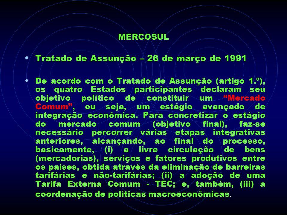 MERCOSUL Tratado de Assunção – 26 de março de 1991 De acordo com o Tratado de Assunção (artigo 1.º), os quatro Estados participantes declaram seu obje